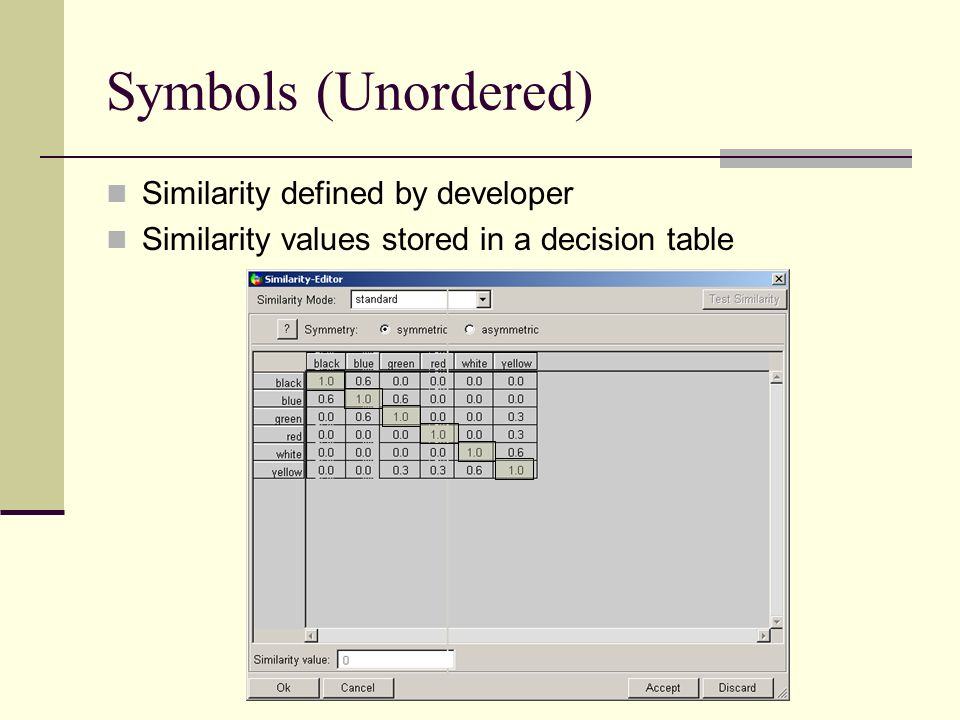 Symbols (Unordered) Similarity defined by developer