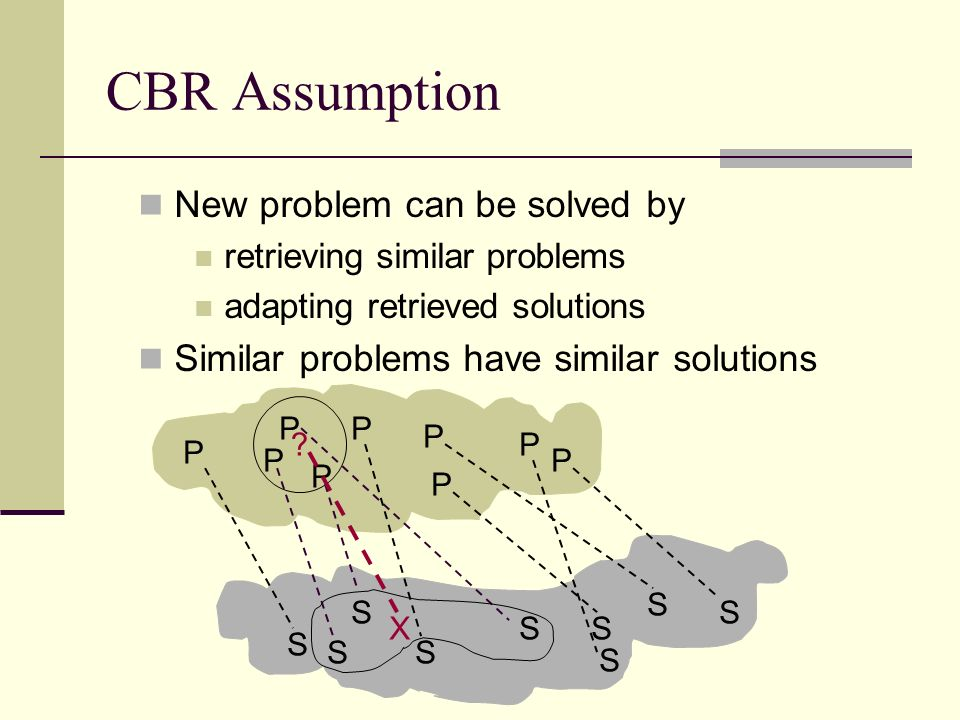 CBR Assumption New problem can be solved by