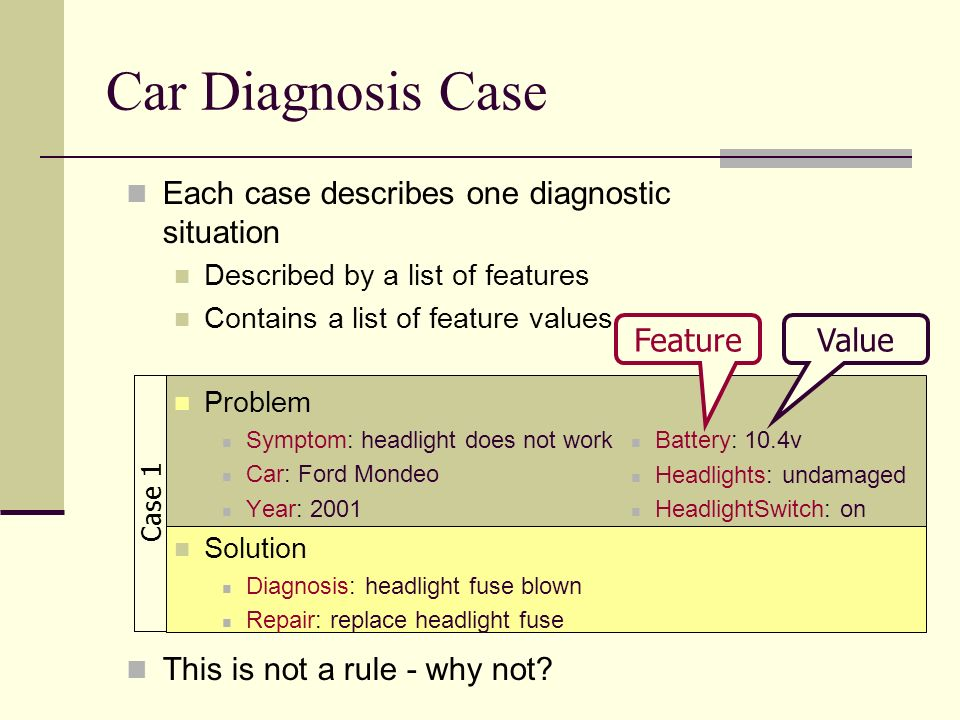 Car Diagnosis Case Each case describes one diagnostic situation