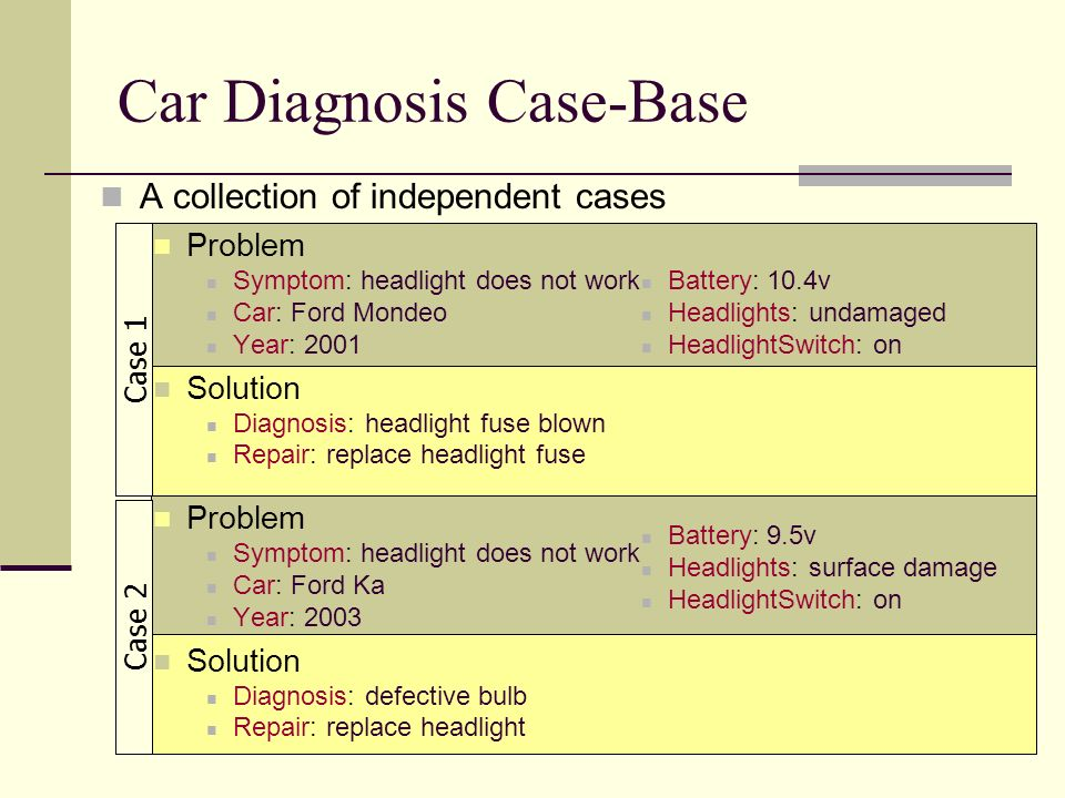 Car Diagnosis Case-Base