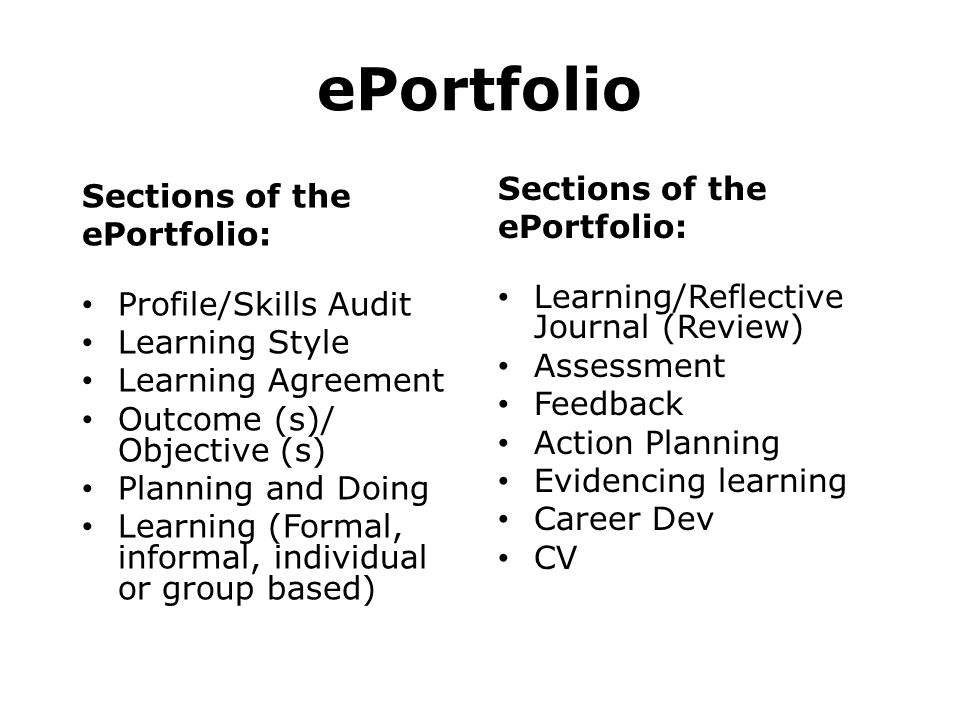 ePortfolio Sections of the Sections of the ePortfolio: ePortfolio: