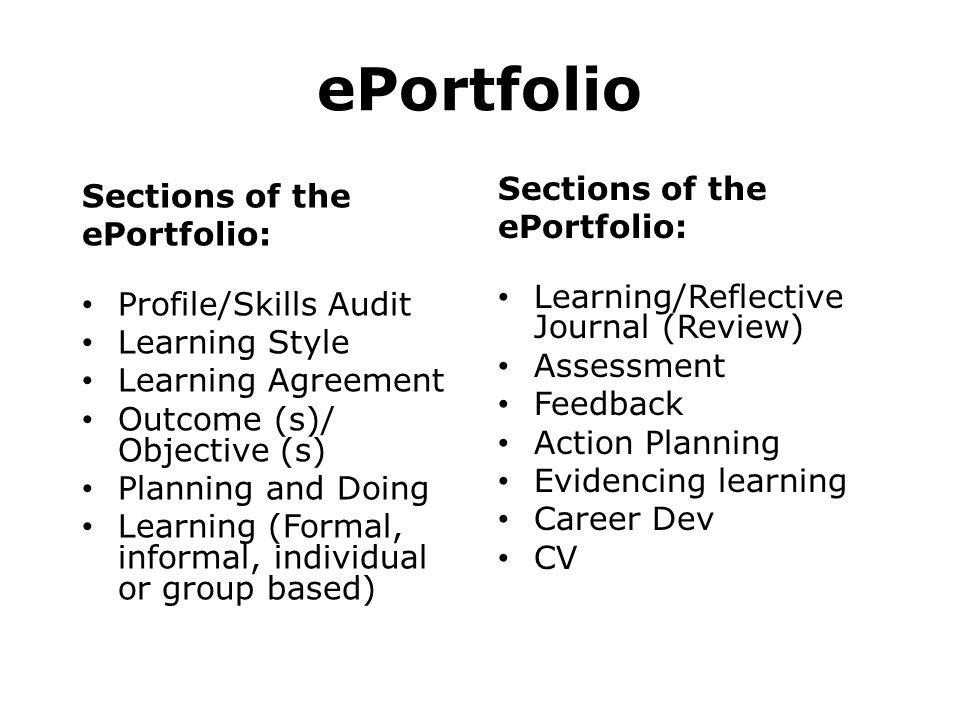 ePortfolio Sections of the Sections of the ePortfolio: ePortfolio: