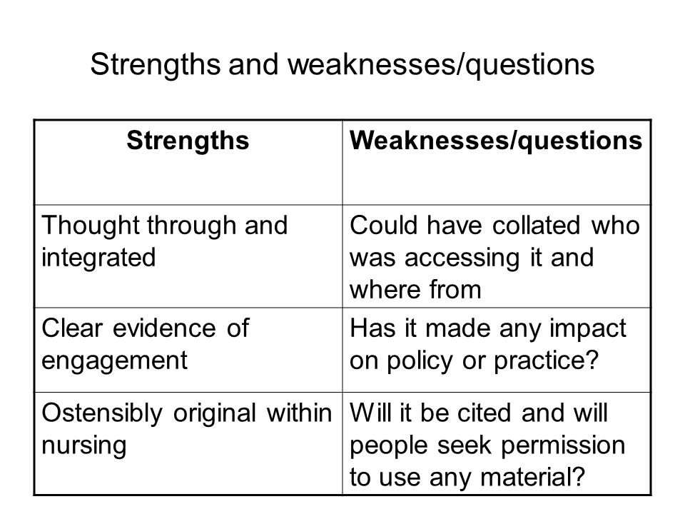 Strengths and weaknesses/questions