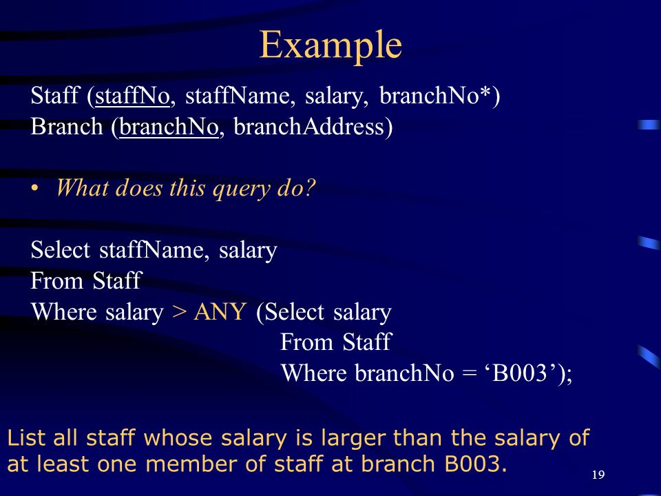 Example Staff (staffNo, staffName, salary, branchNo*)