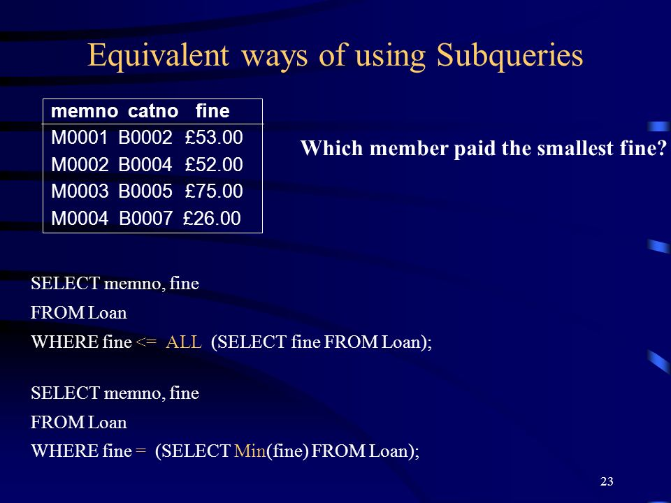 Equivalent ways of using Subqueries