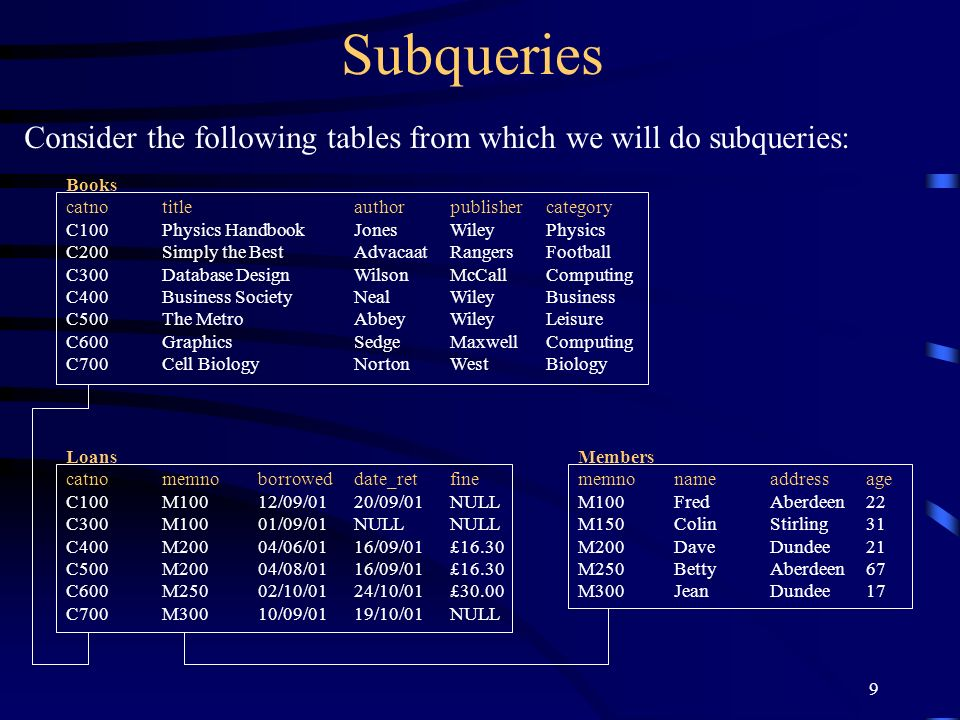 Subqueries Consider the following tables from which we will do subqueries: Books. catno title author publisher category.