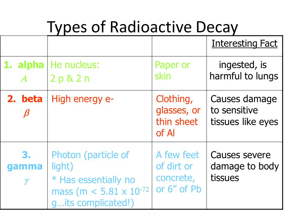 What Are Two Types Of Radioactive Dating