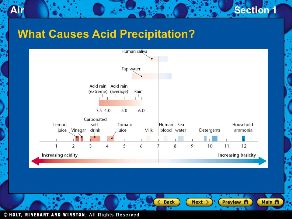 the numerous causes of acid precipitation Does acid precipitation appear to be a problem in your area participate with other students by posting your answers to these questions on the acid rain bulletin.
