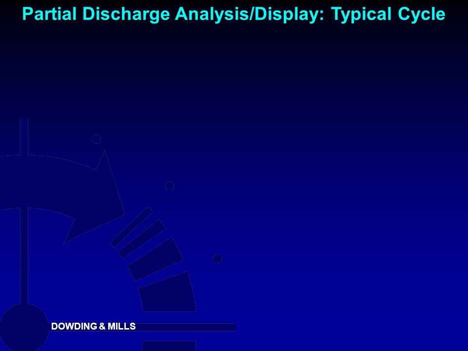 Partial Discharge Analysis/Display: Typical Cycle