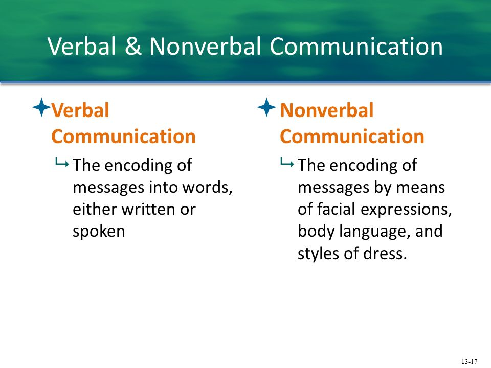 nonverbal communication and language Nonverbal communication definition at dictionarycom, a free online dictionary with pronunciation, synonyms and translation look it up now.