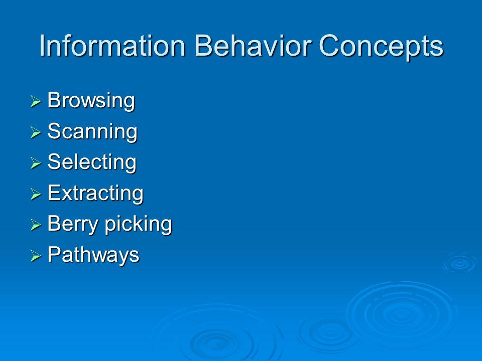 Information Behavior Concepts