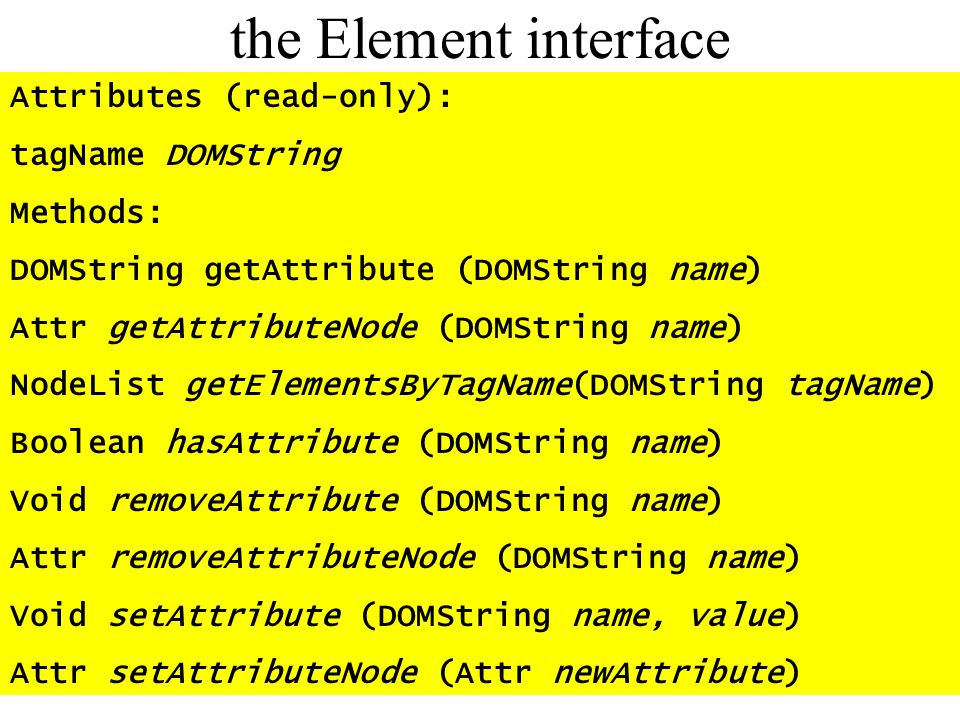 the Element interface Attributes (read-only): tagName DOMString