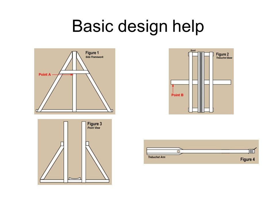 Basic design help
