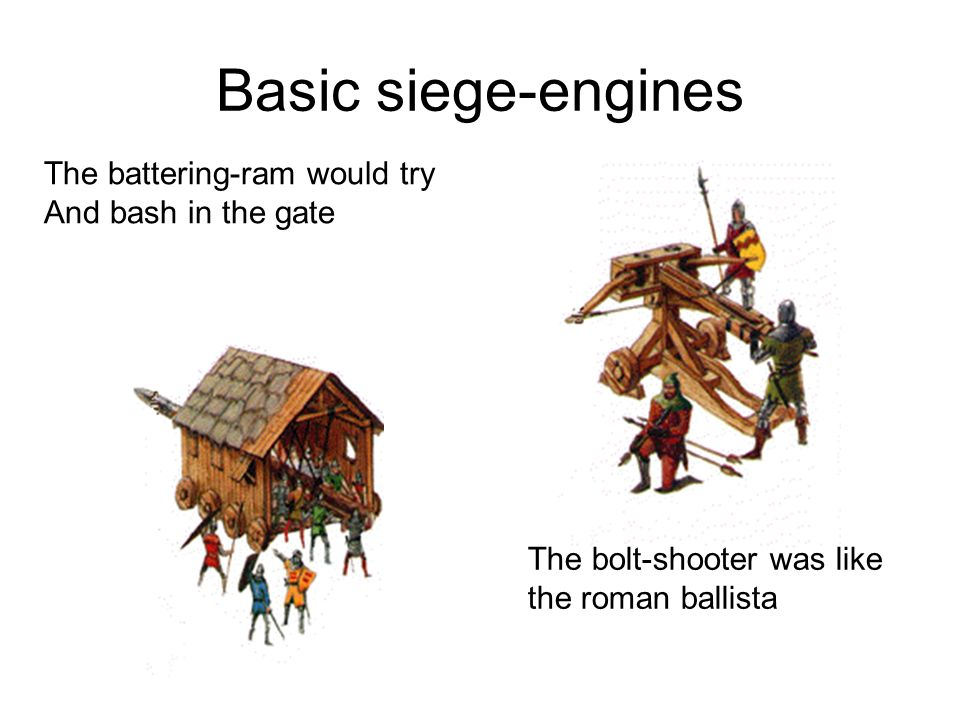 Basic siege-engines The battering-ram would try And bash in the gate