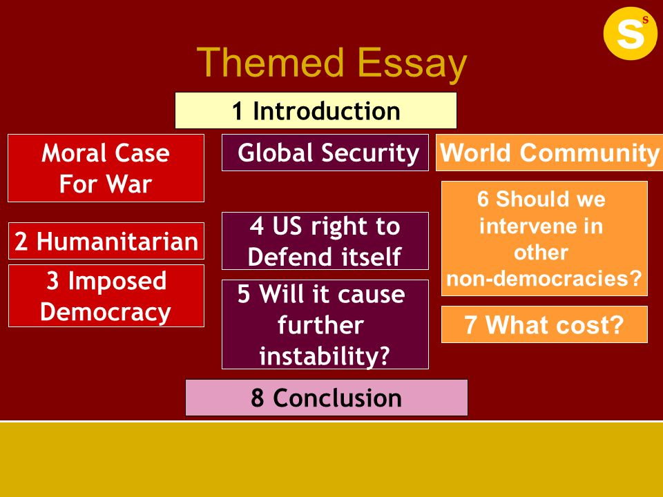 an introduction to the issue of a global war This paper is a preliminary effort to extrapolate and apply existing fundamental moral principles of just war theory to this novel military and political terrain ethical issues in counterterrorism warfare dr martin l cook introduction.