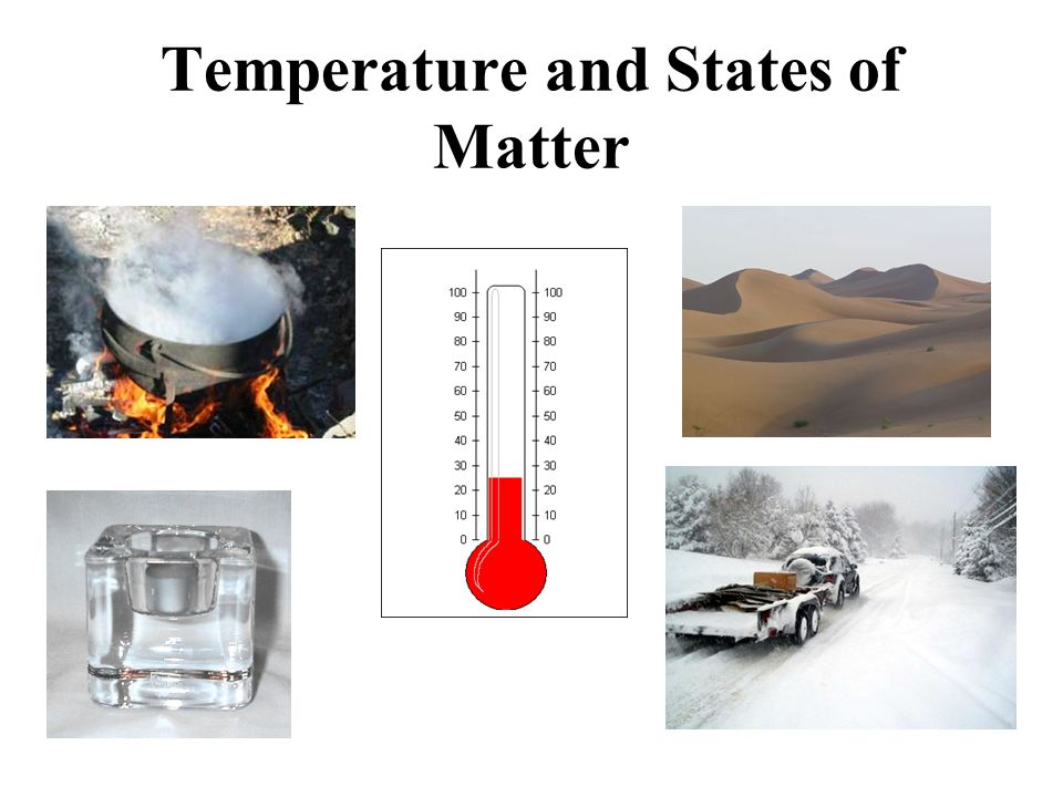 Temperature and States of Matter