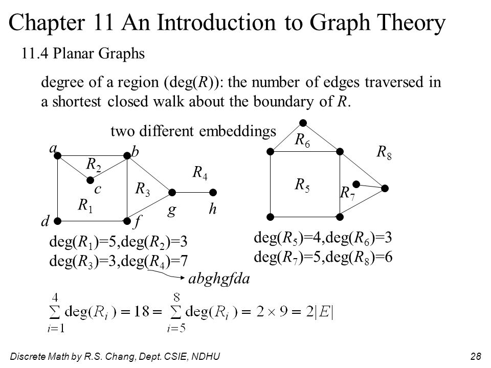 thesis on graph theory discrete mathematics Chip-firing games with dirichlet eigenvalues man issue of discrete mathematics my thesis advisor professor fan chung graham with spectral graph theory.