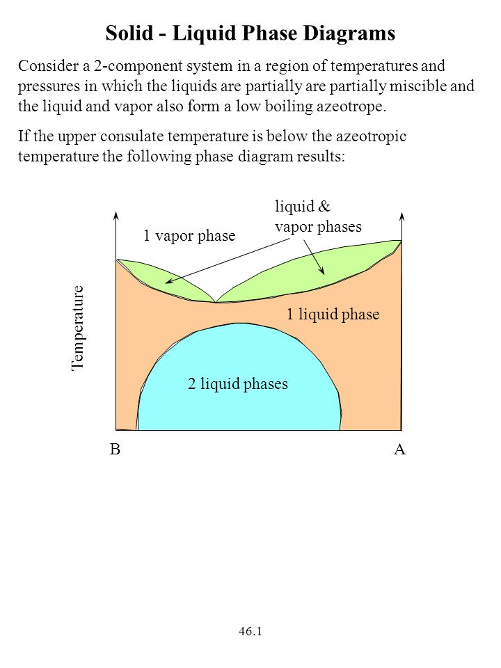 solid liquid phase diagram solid liquid phase diagrams ppt