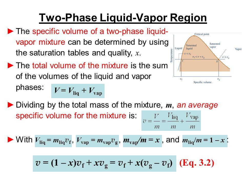 Liquid Measurement Conversion Chart Aprildearest