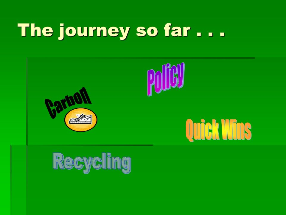 The journey so far . . . Policy Carbon Quick Wins Recycling