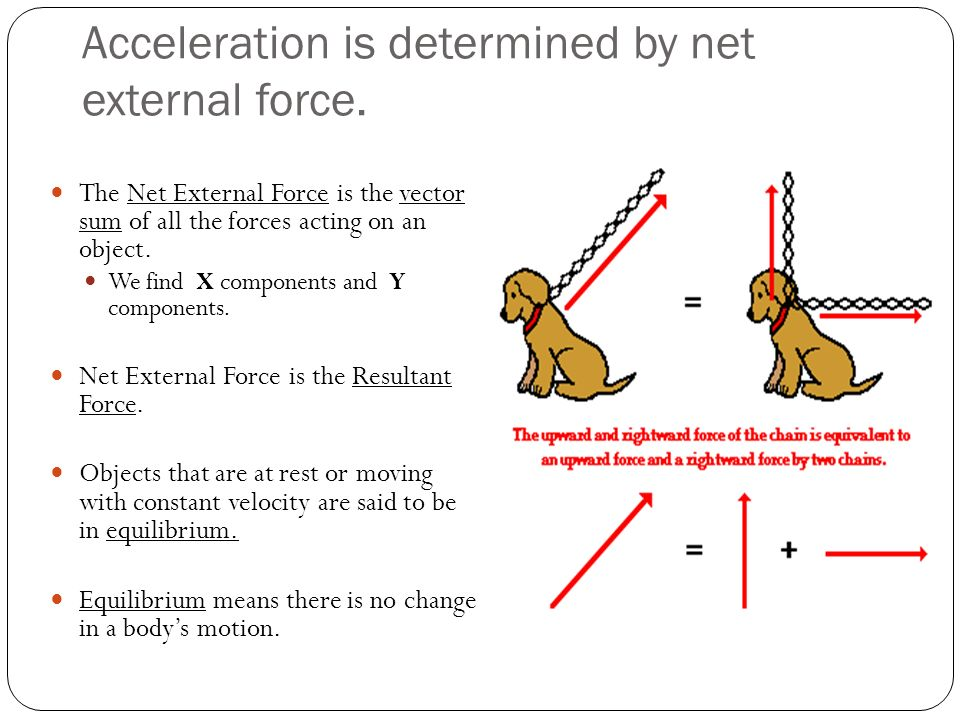 force and acceleration That's an interesting result — power equals force times speed yep, that's what it says however, because you often have to account for acceleration when you apply a force, you usually write.