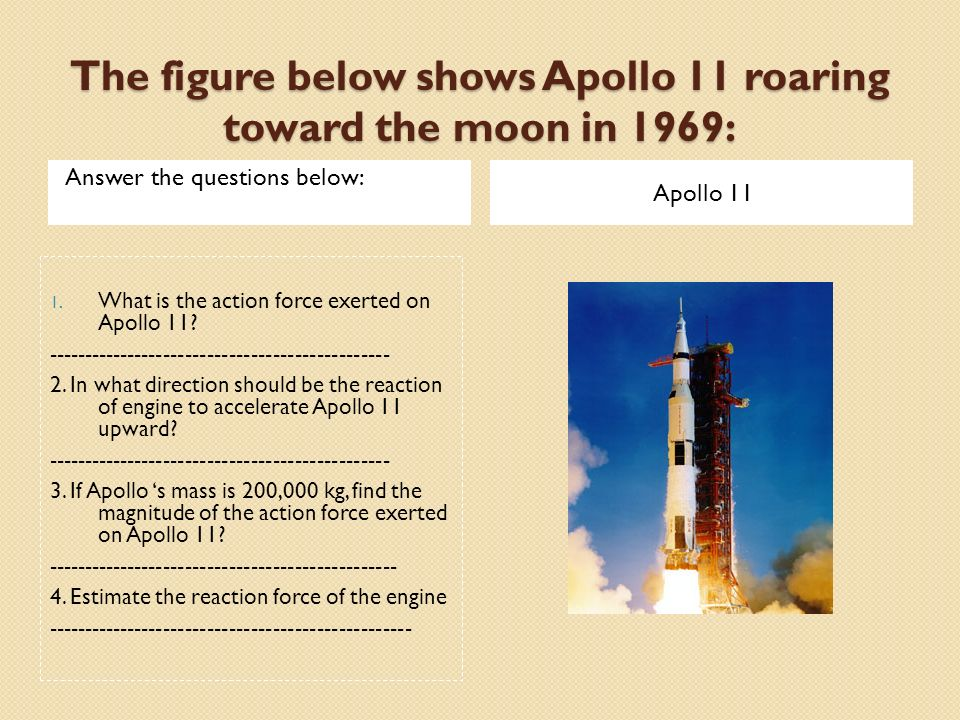 The figure below shows Apollo 11 roaring toward the moon in 1969: