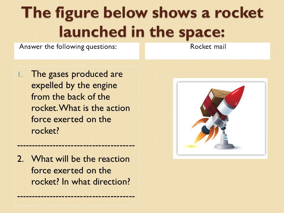 The figure below shows a rocket launched in the space: