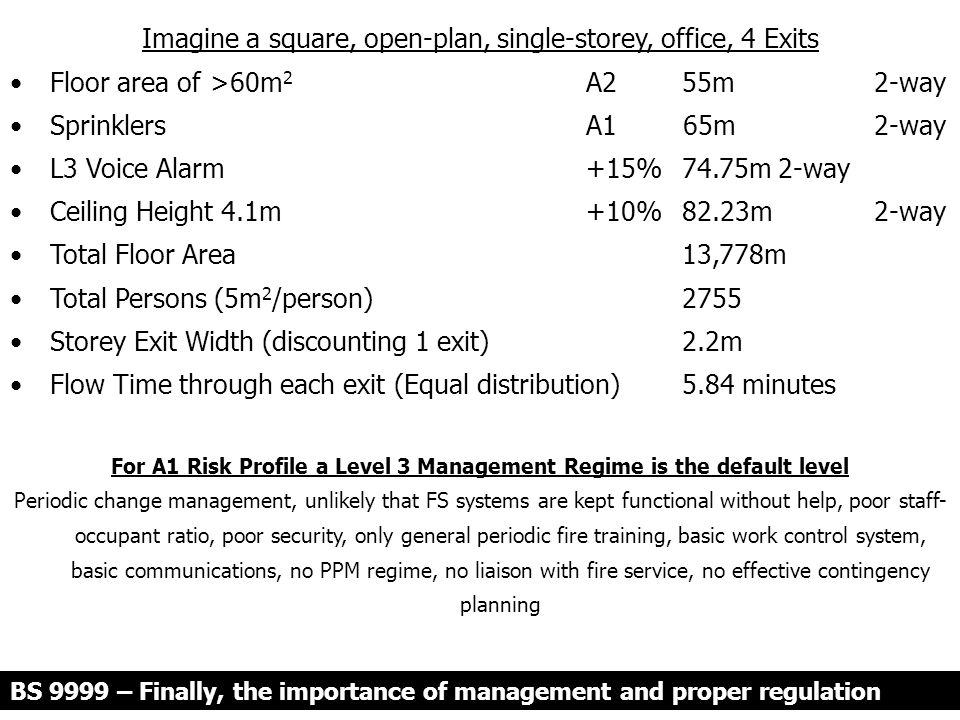 For A1 Risk Profile a Level 3 Management Regime is the default level