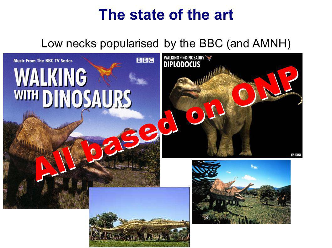Low necks popularised by the BBC (and AMNH)‏