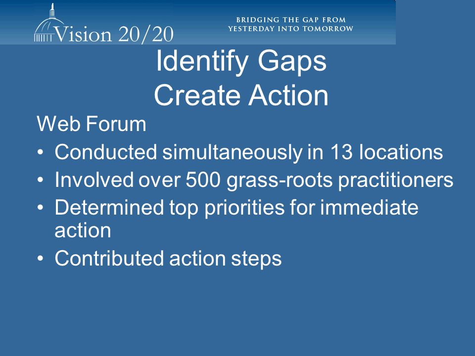 Identify Gaps Create Action