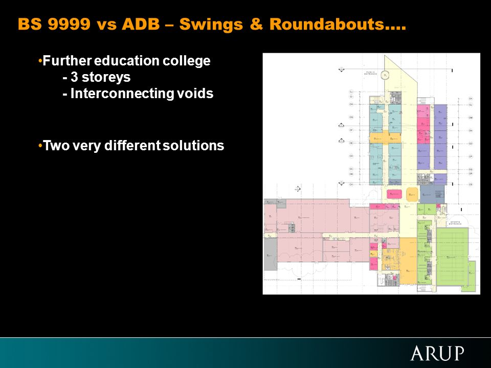 BS 9999 vs ADB – Swings & Roundabouts….