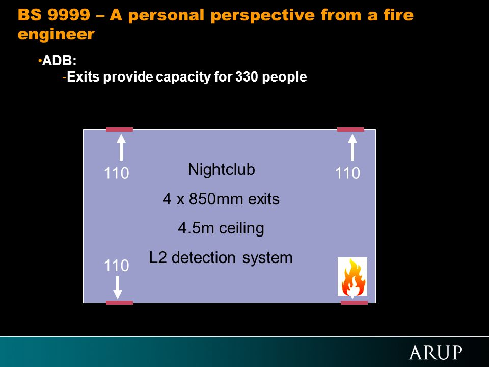 BS 9999 – A personal perspective from a fire engineer
