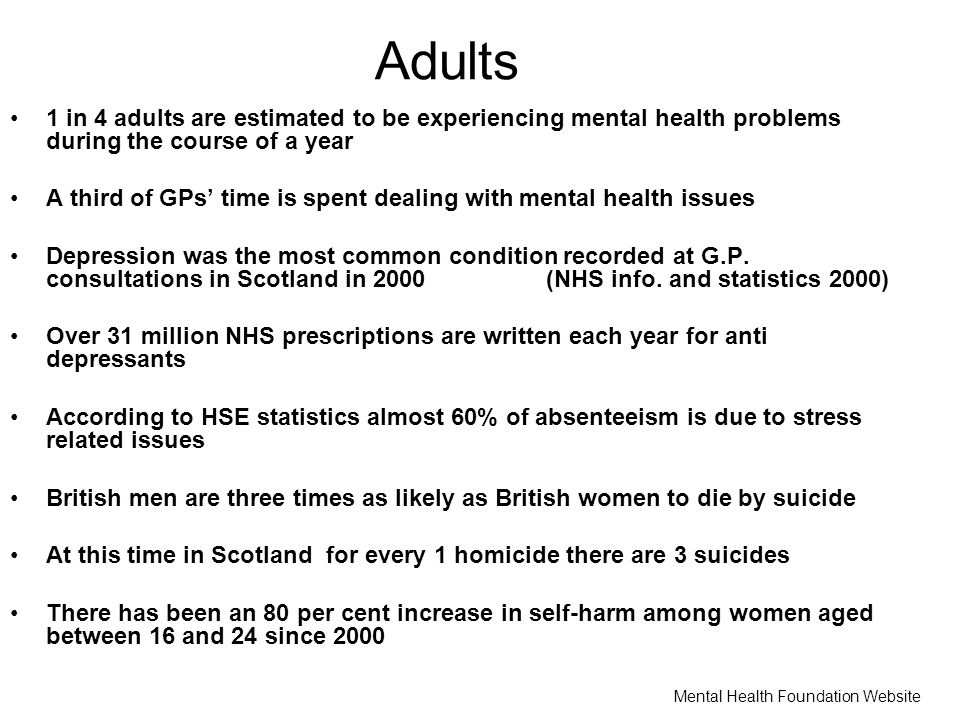 Adults 1 in 4 adults are estimated to be experiencing mental health problems during the course of a year.