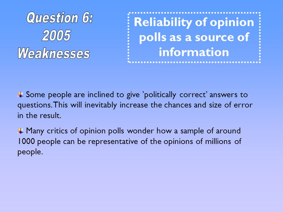 Reliability of opinion polls as a source of information
