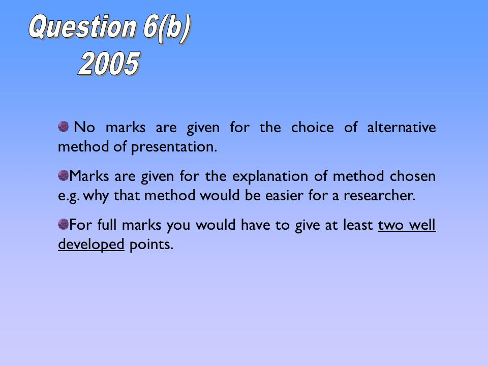 Question 6(b) 2005. No marks are given for the choice of alternative method of presentation.