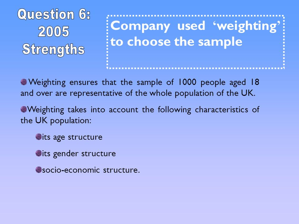Company used 'weighting' to choose the sample