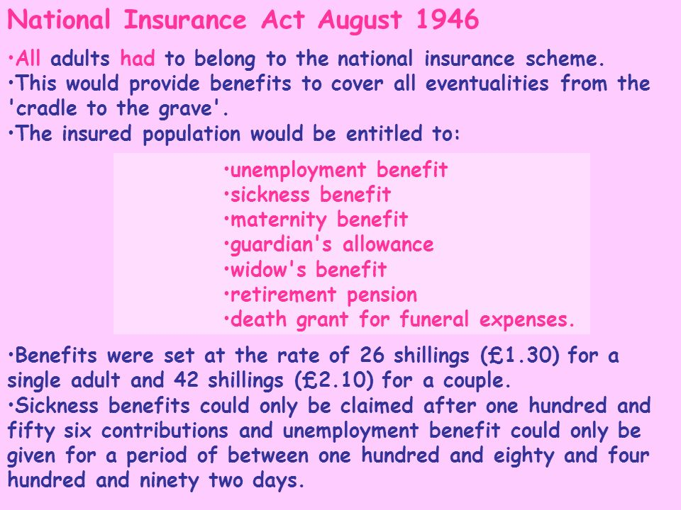 National Insurance Act August 1946