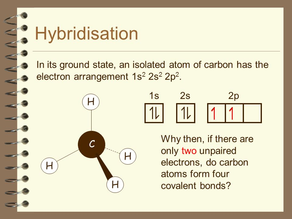 Hybridisation In its ground state, an isolated atom of carbon has the electron arrangement 1s2 2s2 2p2.