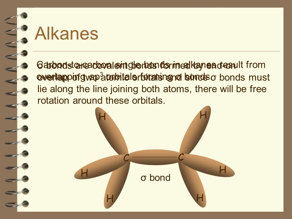 Alkanes Carbon-to-carbon single bonds in alkanes result from overlapping sp3 orbitals forming σ bonds.