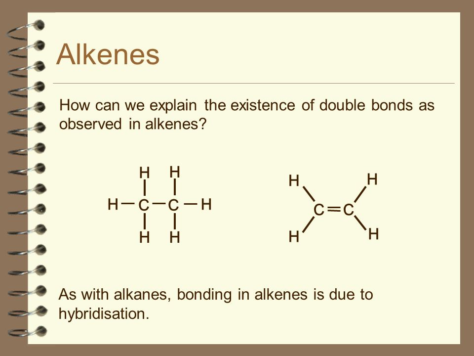 Alkenes How can we explain the existence of double bonds as observed in alkenes C C. H. C C.