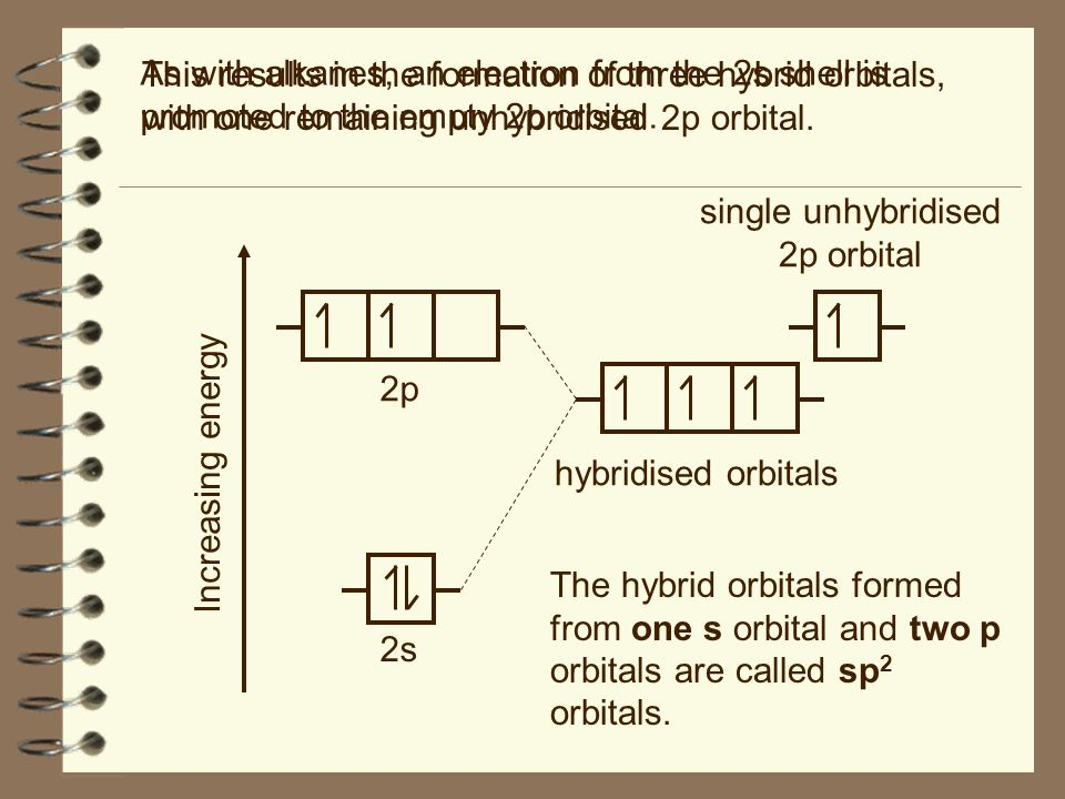 single unhybridised 2p orbital