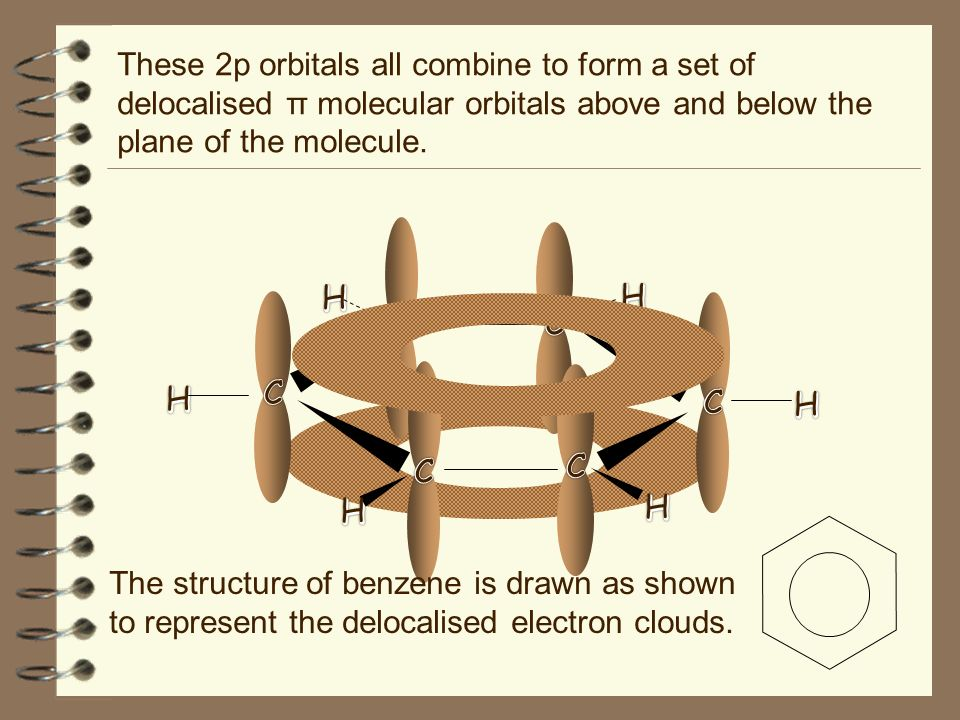 These 2p orbitals all combine to form a set of delocalised π molecular orbitals above and below the plane of the molecule.