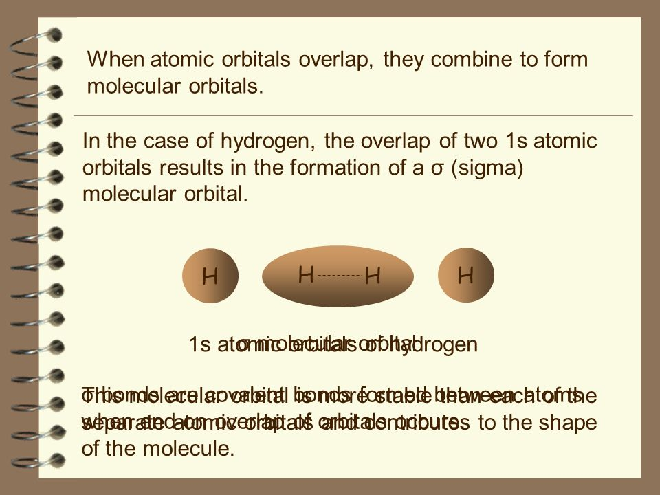 When atomic orbitals overlap, they combine to form molecular orbitals.