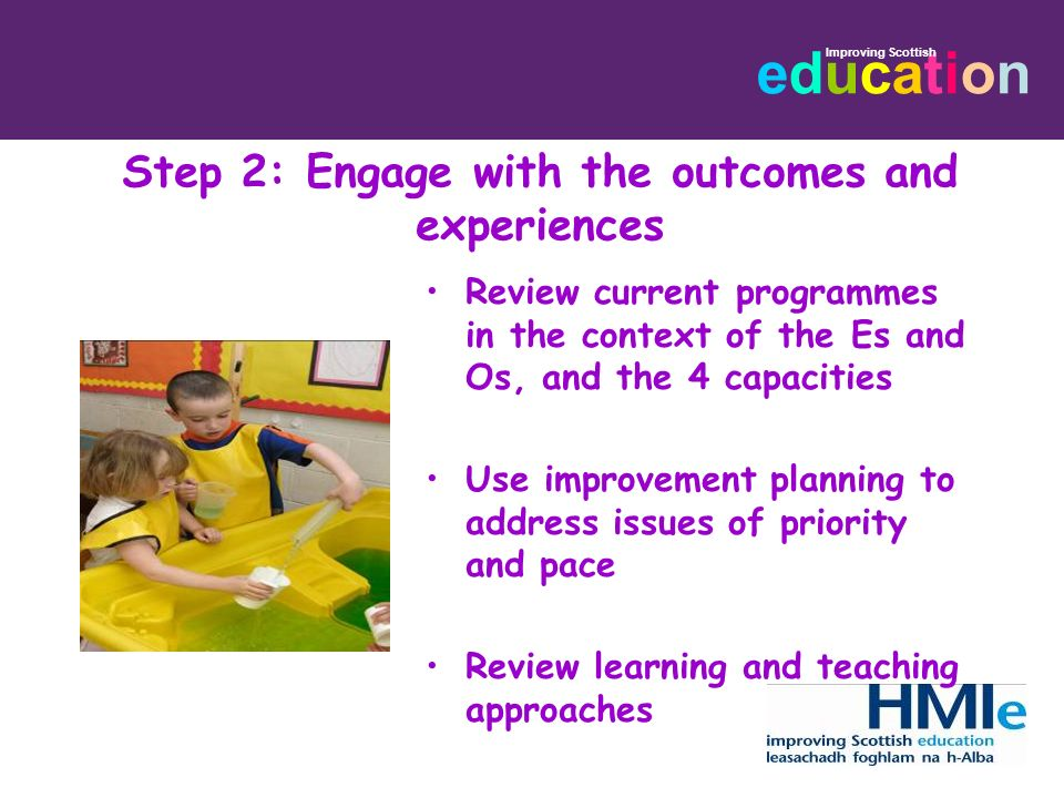 Step 2: Engage with the outcomes and experiences
