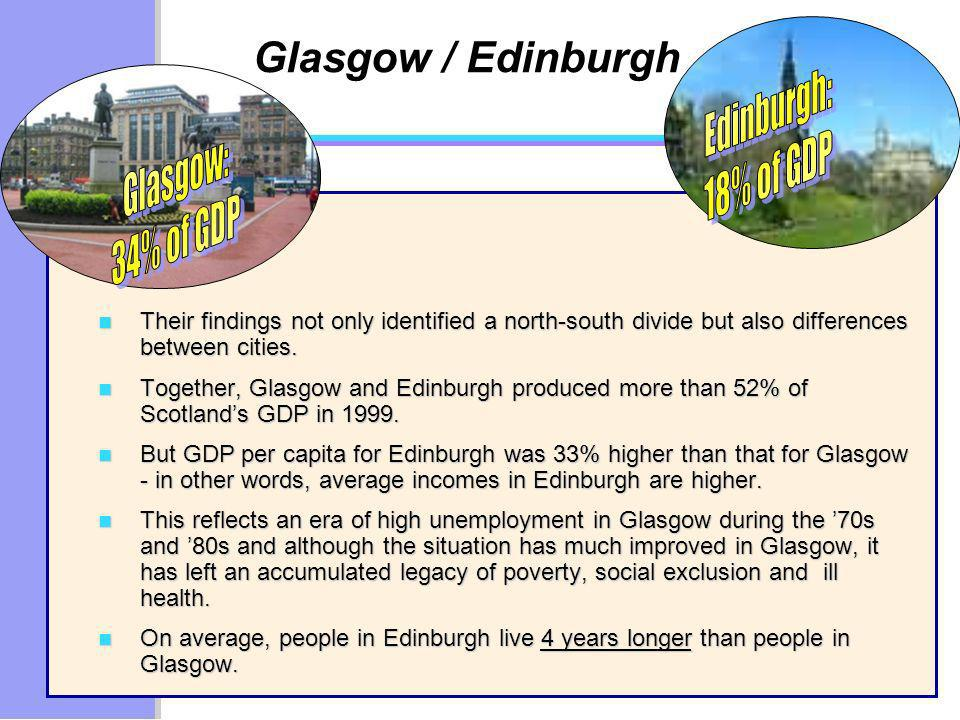 Edinburgh: 18% of GDP Glasgow: 34% of GDP Glasgow / Edinburgh