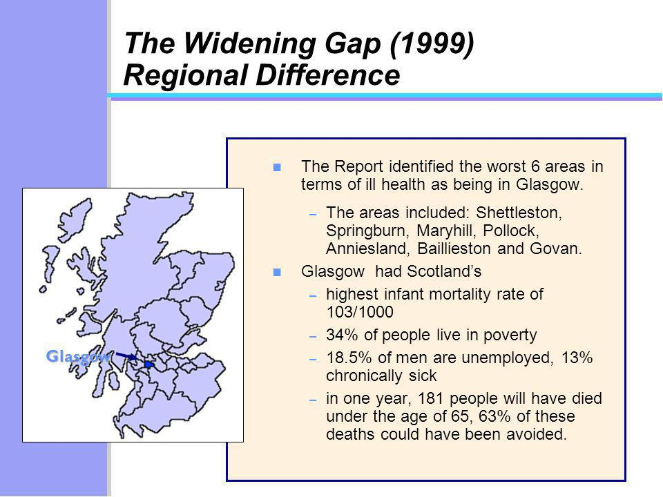 The Widening Gap (1999) Regional Difference