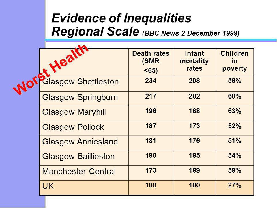 Evidence of Inequalities Regional Scale (BBC News 2 December 1999)