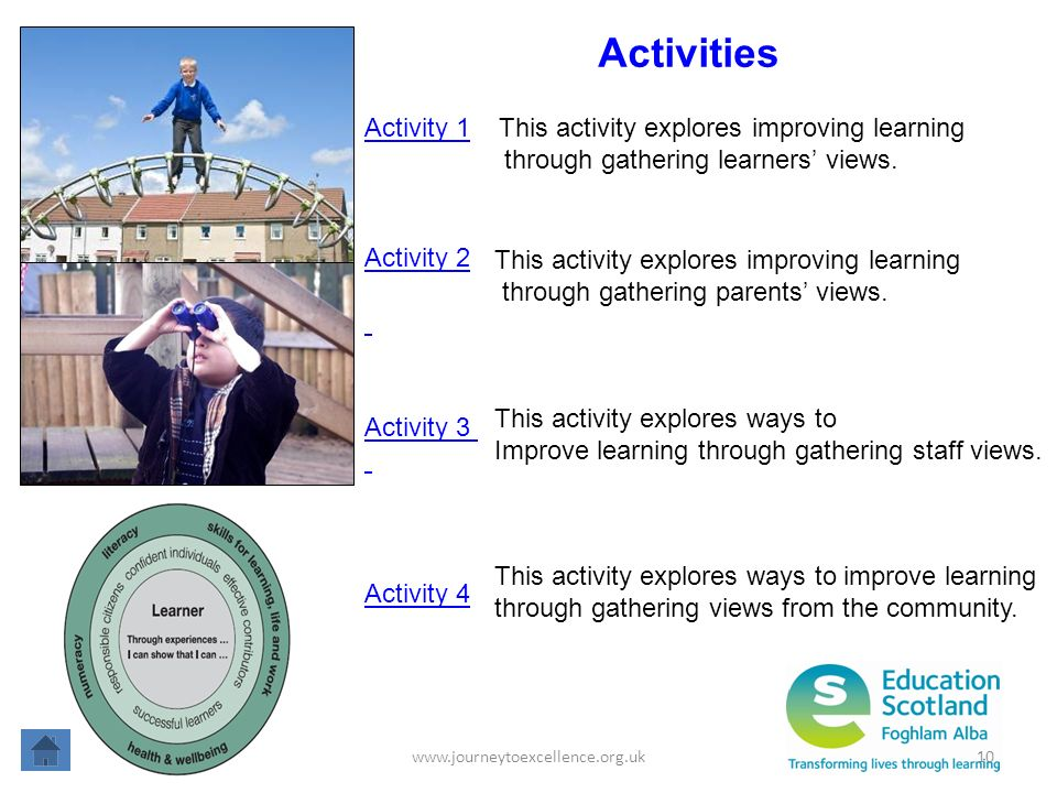 Activities Activity 1 This activity explores improving learning