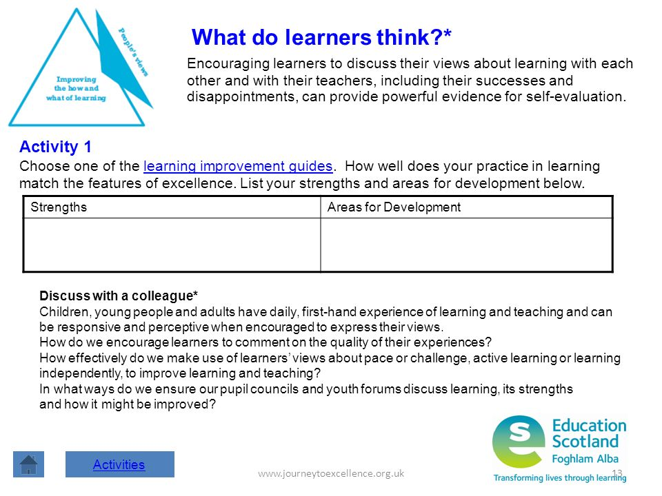 What do learners think *