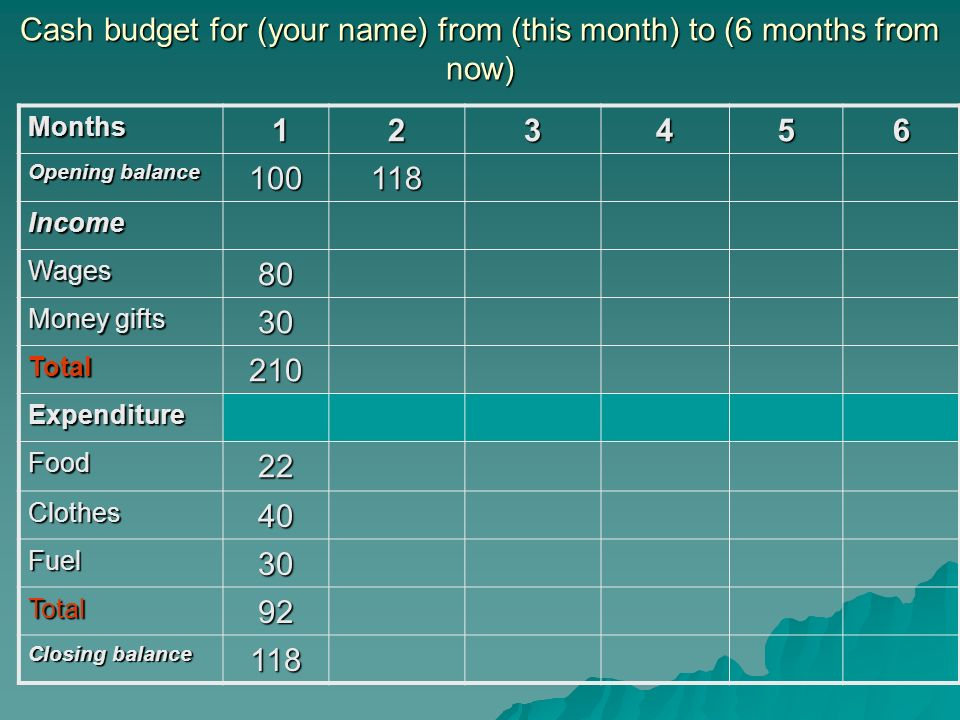 Cash budget for (your name) from (this month) to (6 months from now)